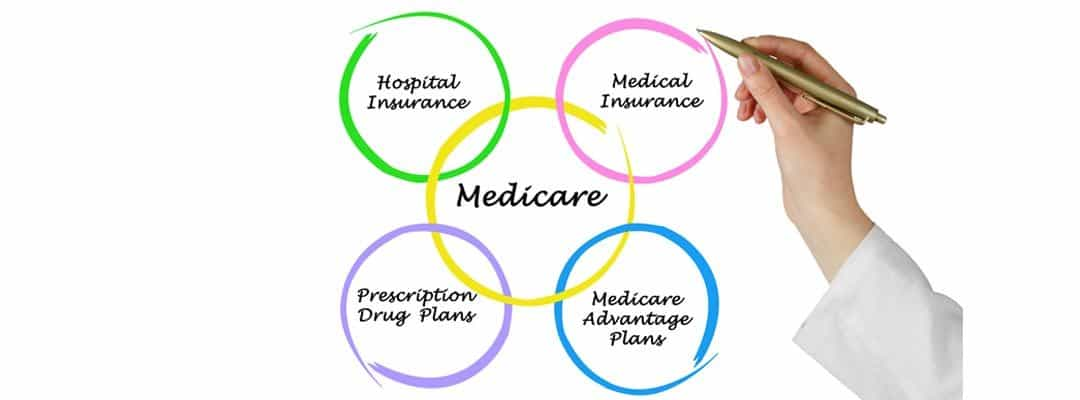 Will my Doctor take my Medicare Supplement Plan